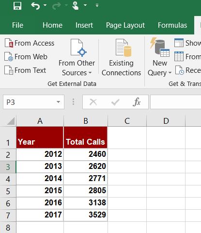Excel Forecasting Sheet data