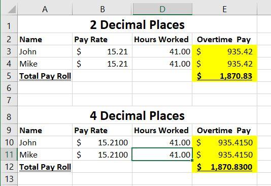 2 vs 4 decimal precision