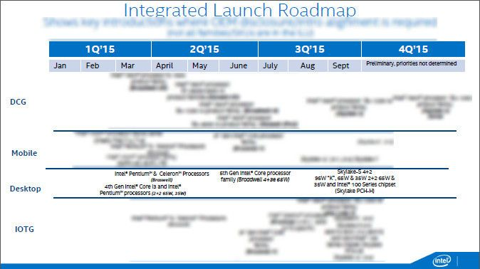 Intel-Skylake-Roadmap-Q3-2015-compressor