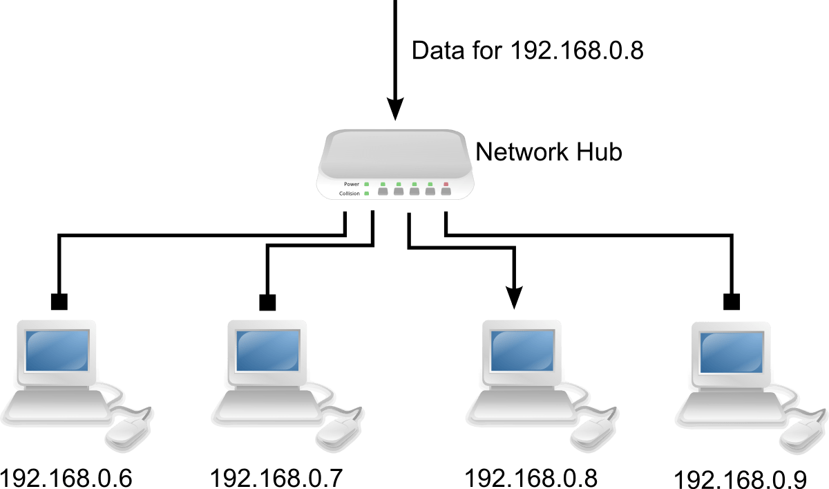 ITGS Textbook Networks Resources