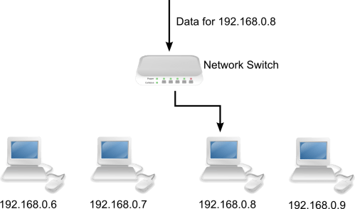 small resolution of network components kerem itgs notesinternet switch diagram 8