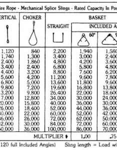 also calculating sling legs rh iti