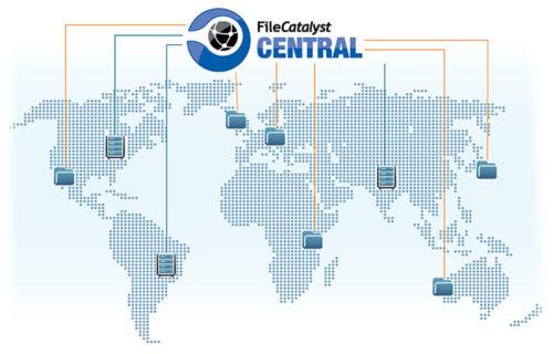 filecatalyst-central