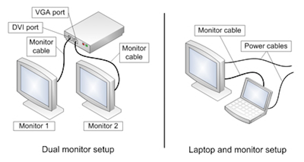 dual monitor wiring diagram