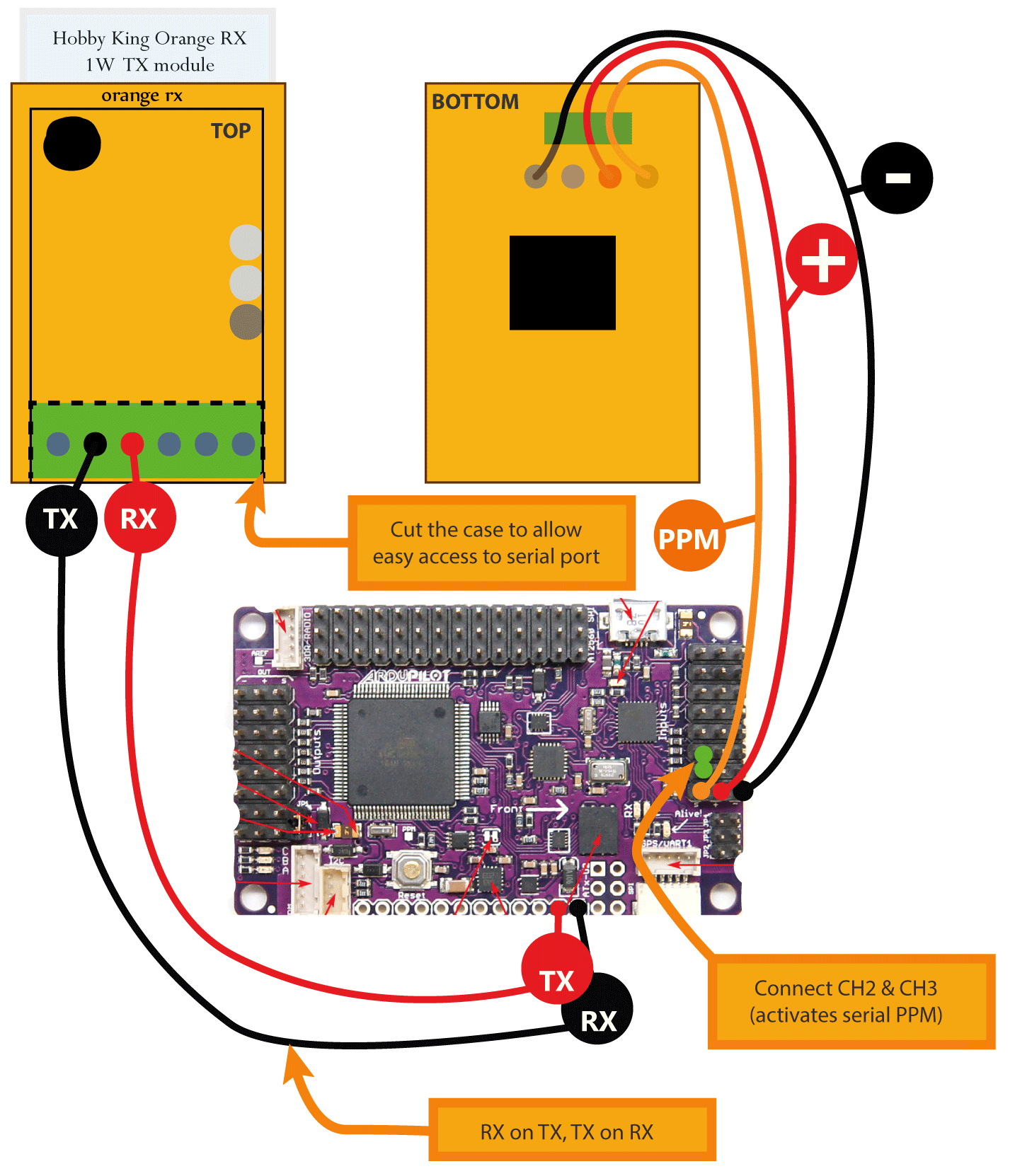 medium resolution of arducopter wiring diagram