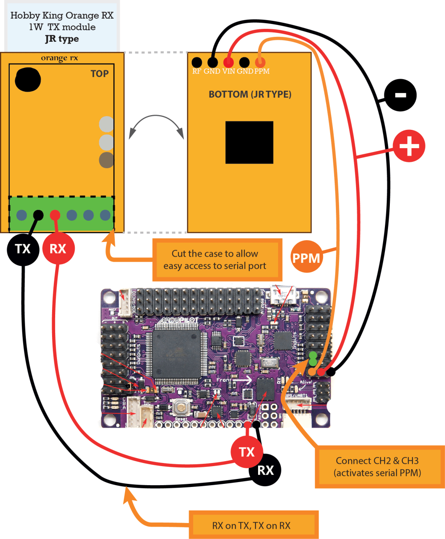 medium resolution of ppm wiring diagram wiring diagrams rh 6 jennifer retzke de loudspeaker wiring diagram cc3d wiring