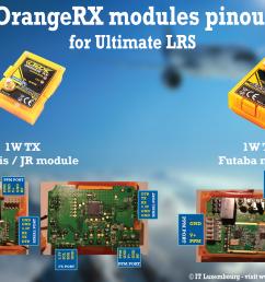 orangerx connectors pinout [ 1980 x 1355 Pixel ]