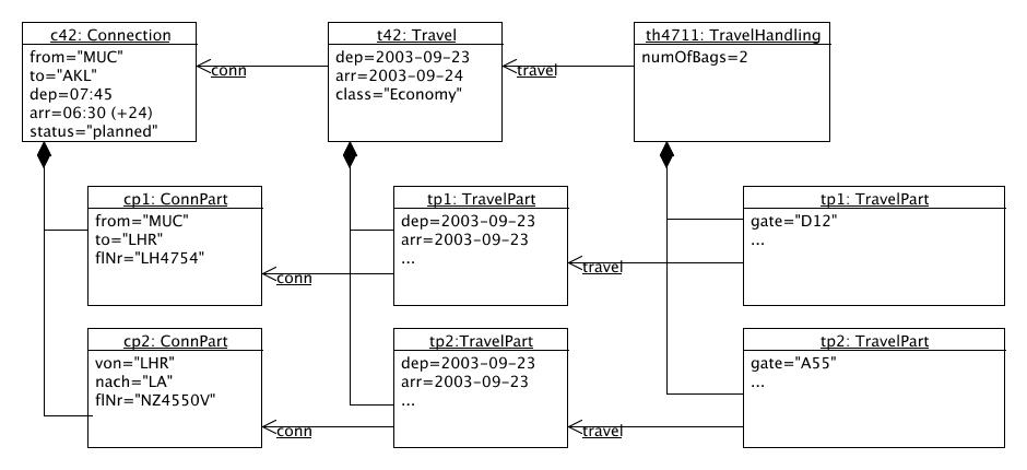 free uml class diagram tool vw jetta stereo wiring umlet homepage -