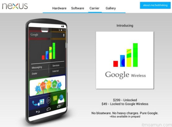 Google Nexus Android 4.2