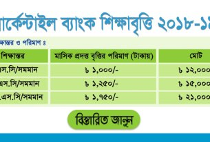mercantile-bank-abdul-jalil-education-scholarship-2018