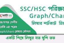 graph-chart-easy-shortcut-techniques-for-ssc-hsc