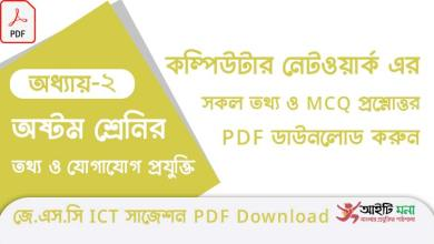 jsc-ict-mcq-suggestion-pdf-download-chapter-2