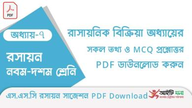 ssc-chemisty-mcq-suggestion-pdf-download-chapter-7