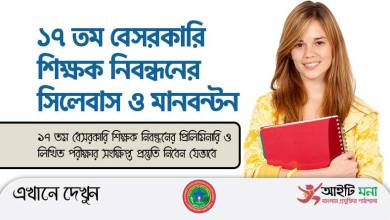 17th NTRCA Teachers Registration Exam Syllabus