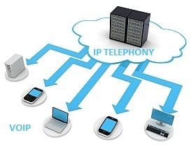Voip_vs_ip_telephony