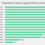 Picture1_Essential-to-Secure-Against-Ransomware-1.jpg