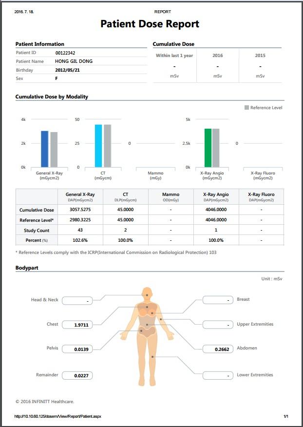 Infinitt Highlights DoseM Radiation Dose Tracking Software
