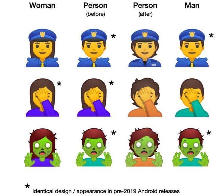 Google Will Drittes Geschlecht Für Emojis Einführen Itopnews
