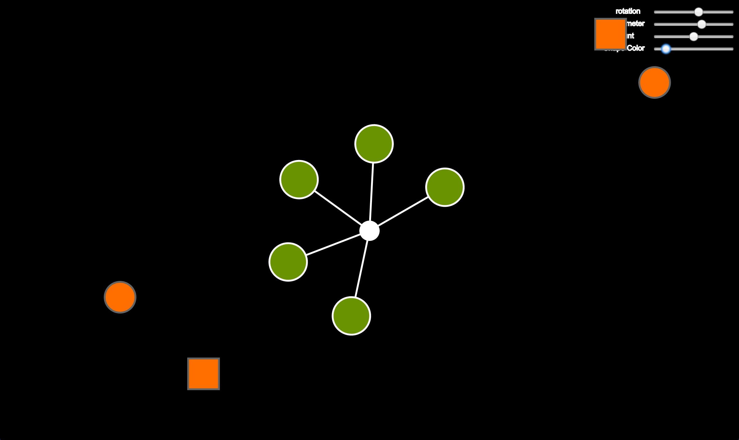 ICM: Collaboration