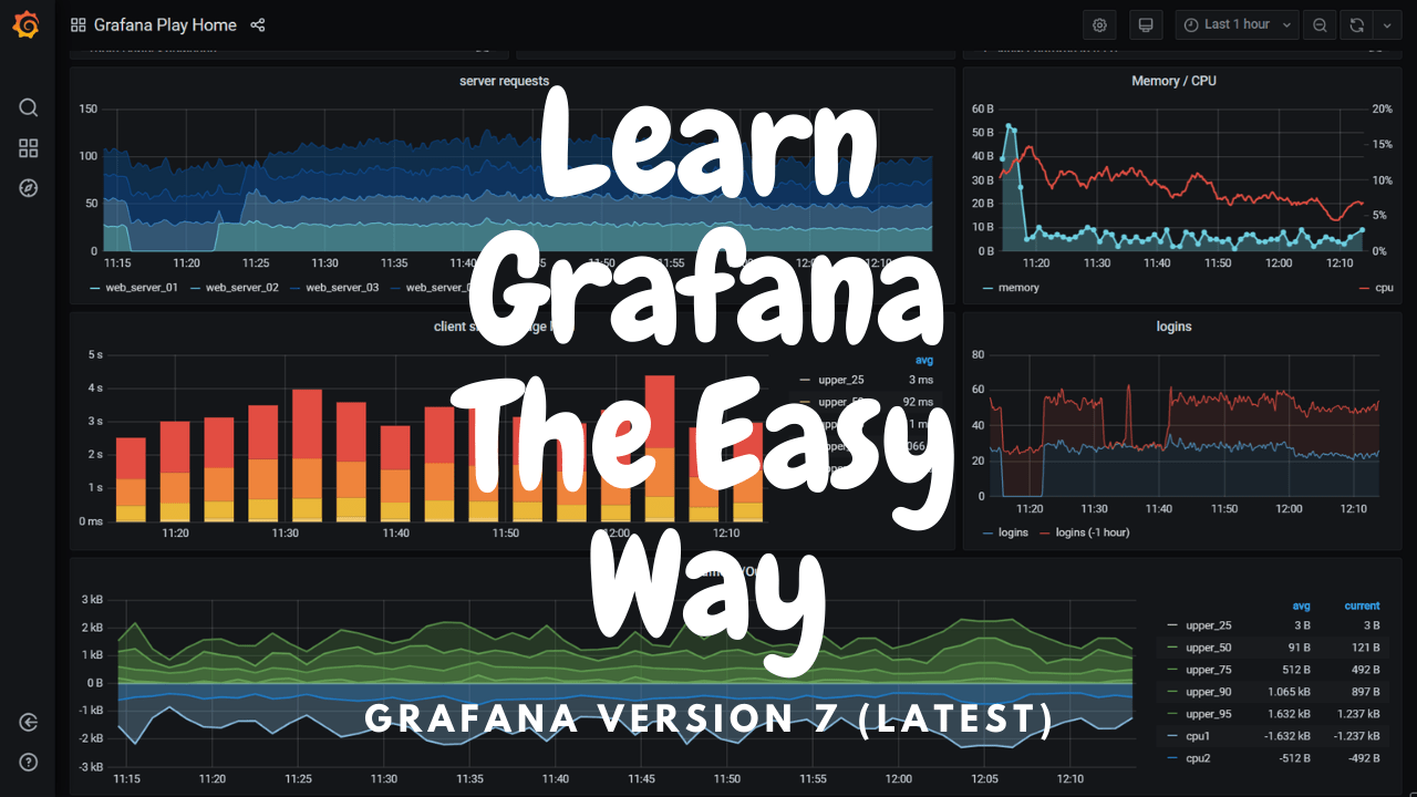 Grafana Cover Image