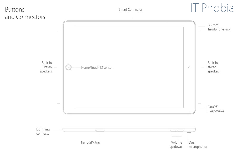 iPad Pro 9.7 review layout