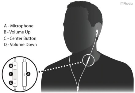 Apple Earpods with Remote and Mic buttons