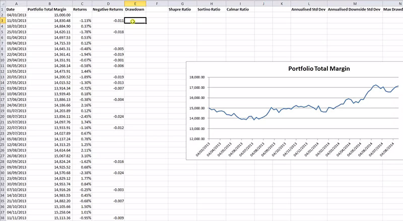 Professional Trading Masterclass (PTM) Online Video Series