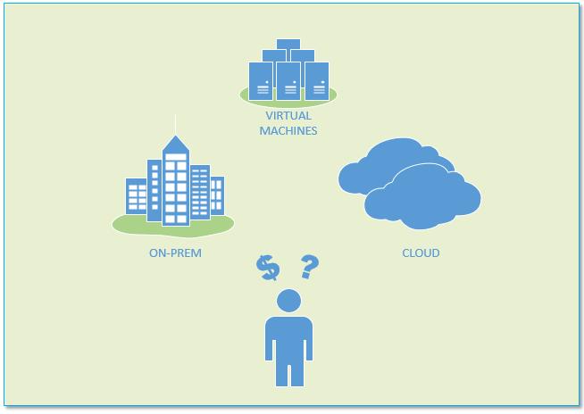 op-vs-cloud-cost