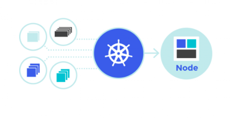 Rise in Kubernetes Deployment Is a Sign of the Container