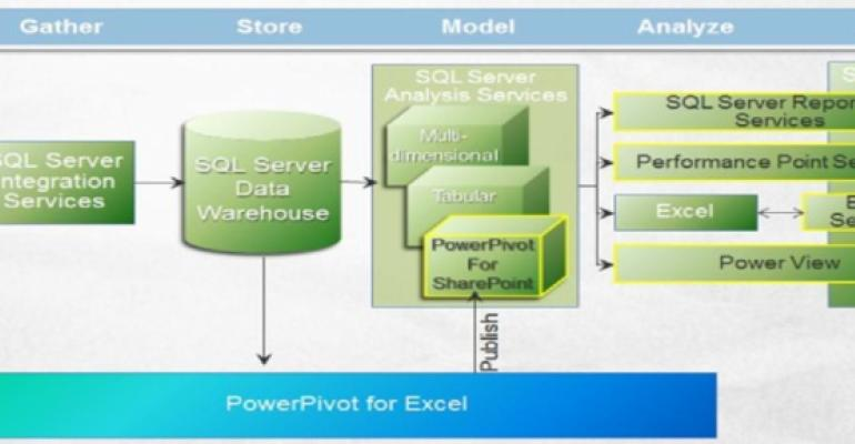 sharepoint 2013 components diagram two doorbell wiring monitoring sql server and bi it pro