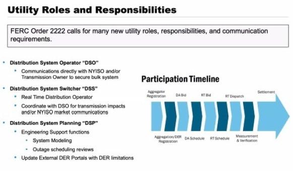 ユーティリティの役割と責任