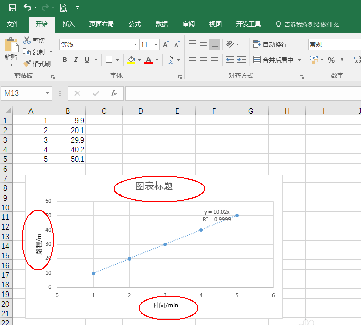 Excel2016表格怎麼繪制線性回歸圖? - IT閱讀