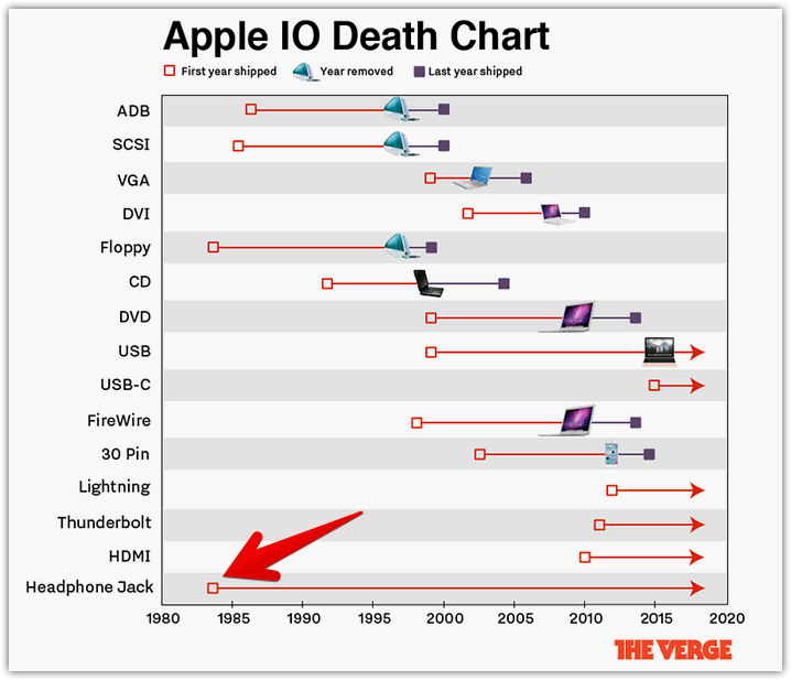 1467279081_appledeathchart