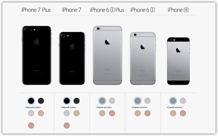 iphone-6s-and-7-colors
