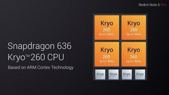 Структура ядер Snapdragon 636