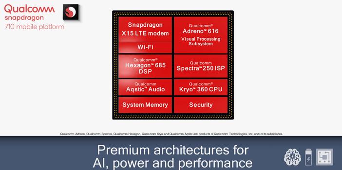 Возможности Snapdragon 710