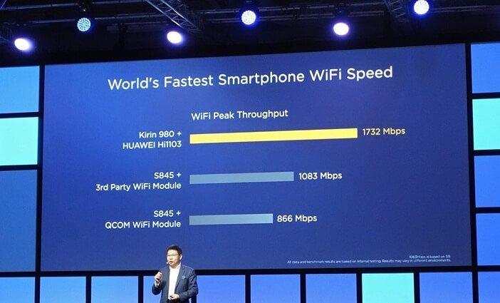 Wi-Fi модуль в Kirin 980