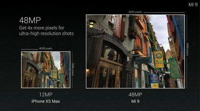 Камера Mi 9 разрешение снимков 48 MPx