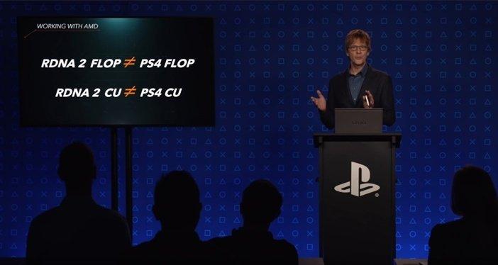 Показатель терафлопс PS4 и PS5 нельзя сравнивать напрямую