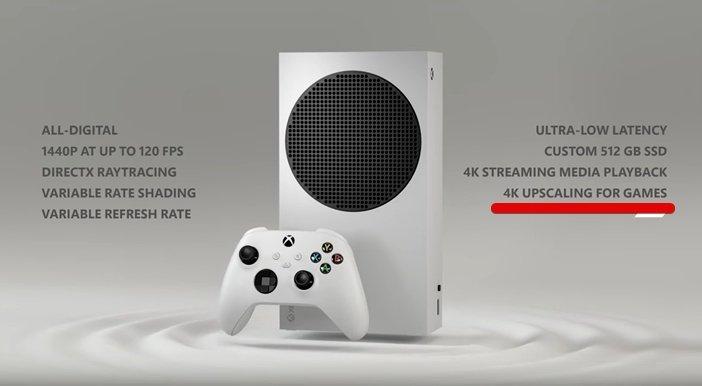 Характеристики Xbox Series S