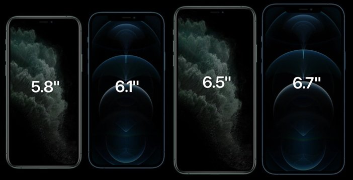 iPhone 11 Pro, 12 Pro, 11 Pro Max и 12 Pro Max диагонали экранов бок о бок
