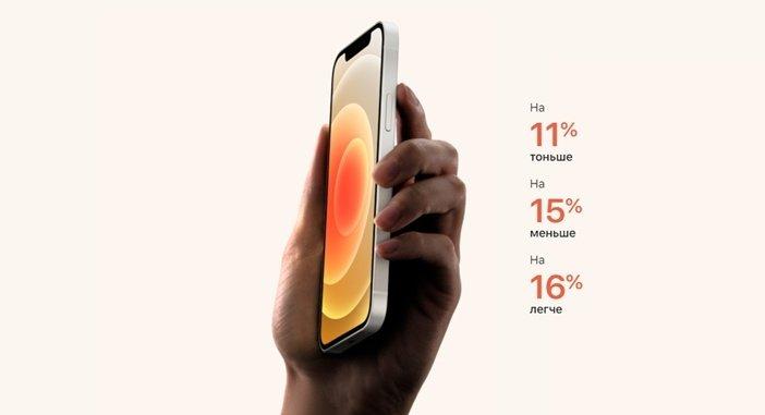Габариты iPhone 12 в сравнении с iPhone 11