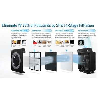 The Air Quality Sensing Purifier 1