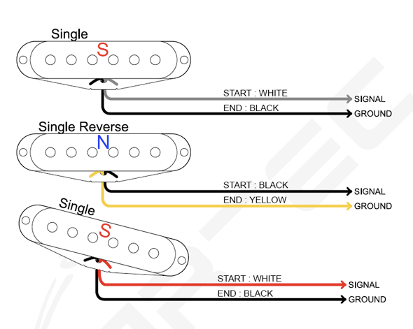 Guitar Pickup Wiring Fender Stratocaster