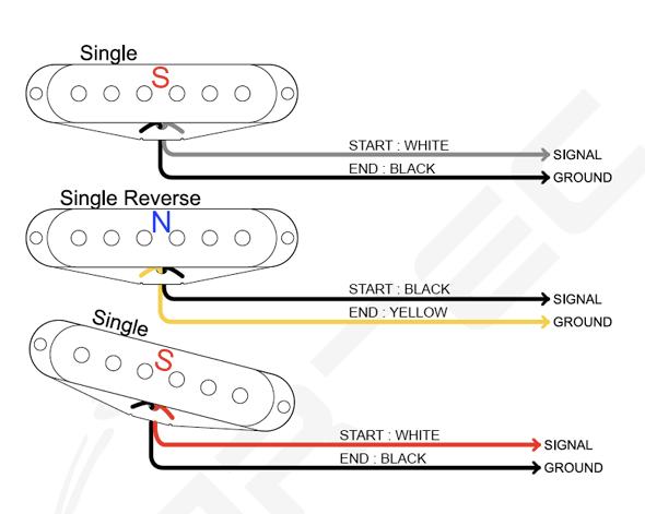fender stratocaster pickup wiring diagram