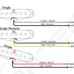 Lace Sensor Wiring Diagram Strat 2 Gang Way Light Switch Fender Stratocaster Humbucker All Data Guitar Pickup