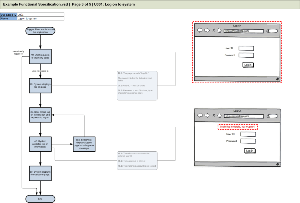 medium resolution of an example graphical use case