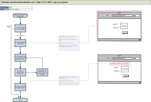 small resolution of an example graphical use case