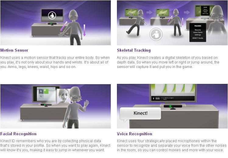 Microsofts Kinect Sensor Is Now Officially Released