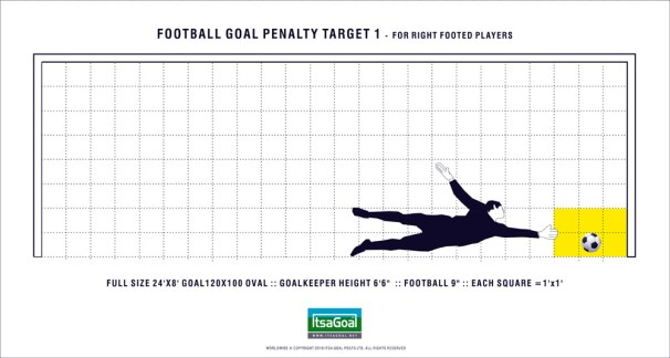 penalty taking